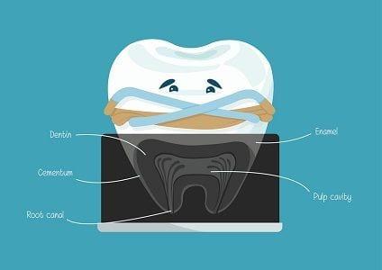 Endodontics Orange County